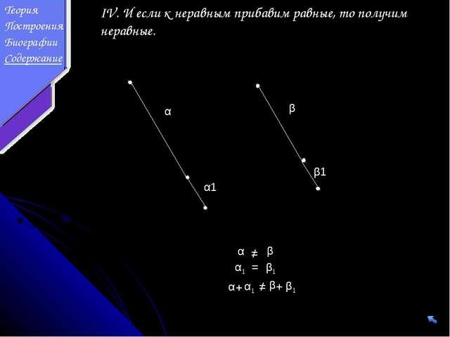 IV. И если к неравным прибавим равные, то получим неравные. α β α1 β1 α1 β1 =...
