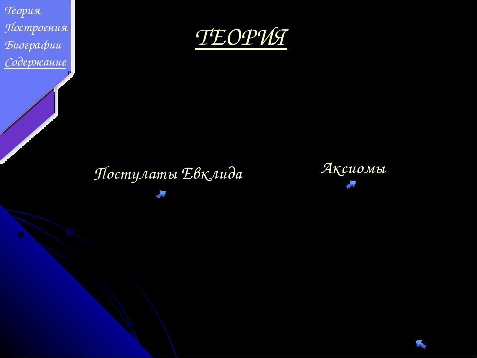 Постулаты Евклида Аксиомы ТЕОРИЯ Теория Построения Биографии Содержание
