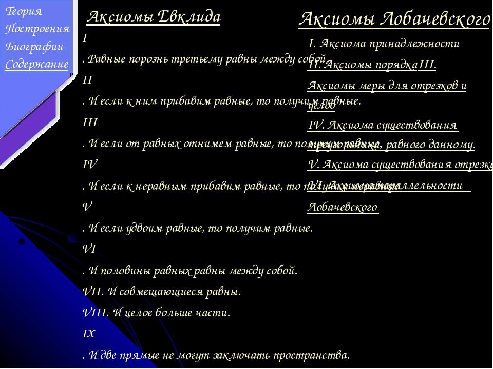 Аксиомы Евклида Аксиомы Лобачевского I. Равные порознь третьему равны между с...