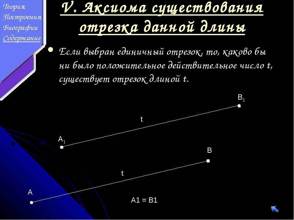 V. Аксиома существования отрезка данной длины Если выбран единичный отрезок,...
