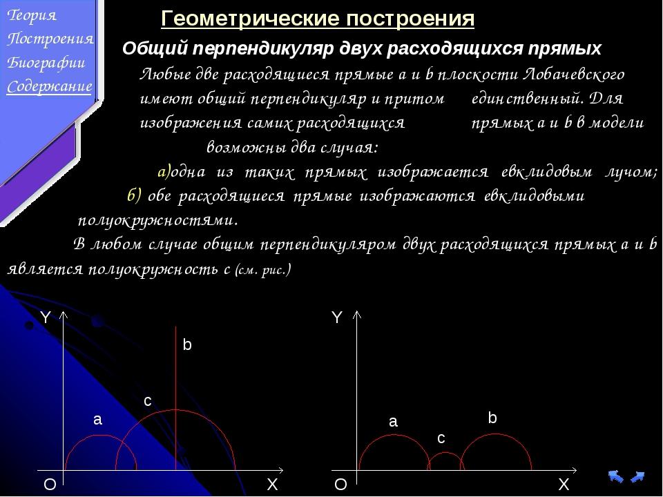 Общий перпендикуляр двух расходящихся прямых Любые две расходящиеся пря...