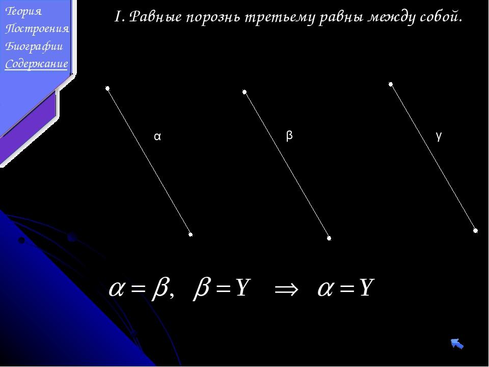 I. Равные порознь третьему равны между собой. α β γ Теория Построения Биограф...