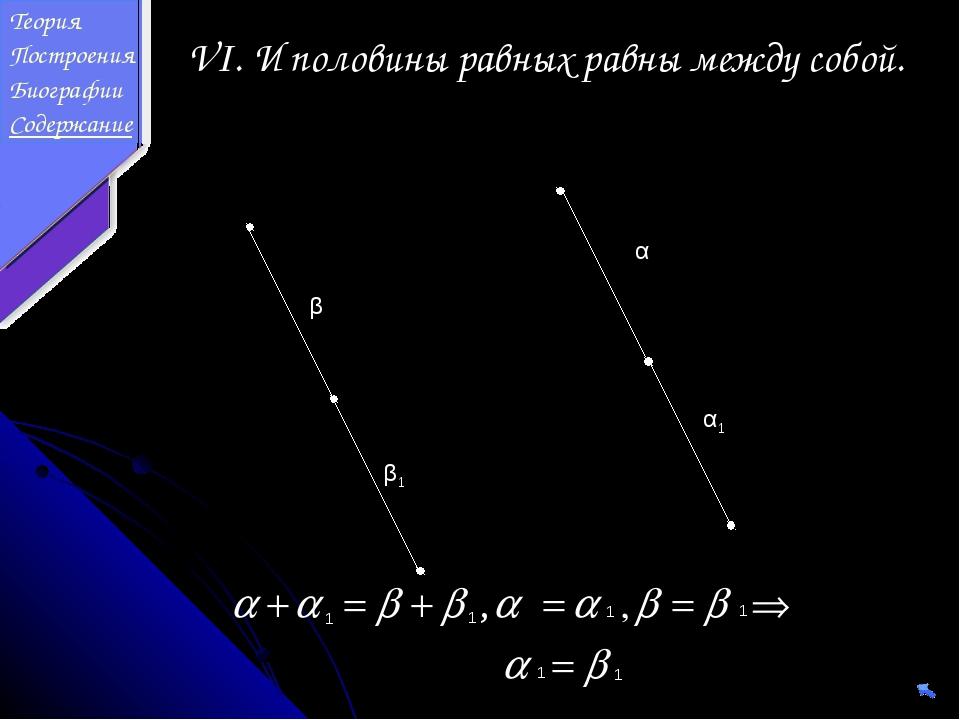 α α1 β β1 VI. И половины равных равны между собой. 1 1 1 1 1 1 Теория Построе...