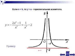 Если n = k, то у = a - горизонтальная асимптота. у= -2 Пример Оглавление