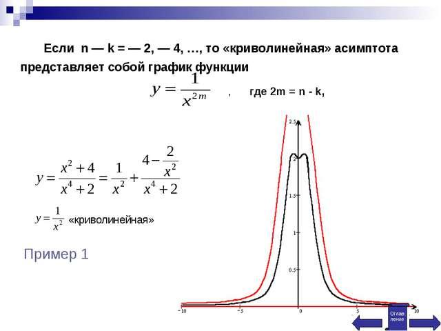 , где 2m = n - k, «криволинейная» Пример 1 Оглавление Если n — k = — 2, — 4,...