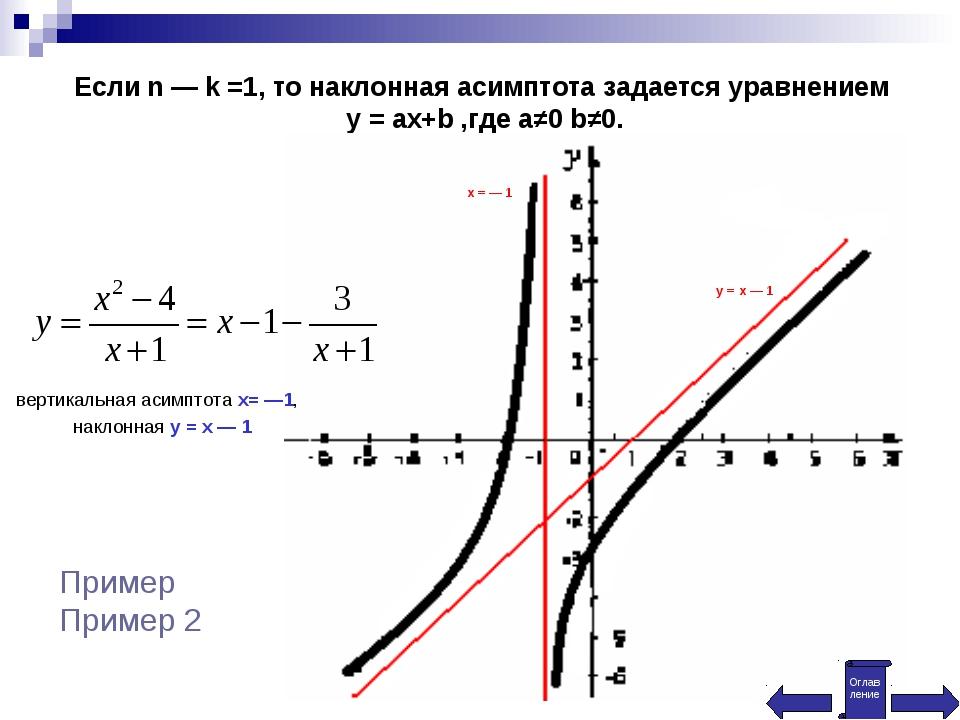 Если n — k =1, то наклонная асимптота задается уравнением у = ах+b ,где a≠0 b...