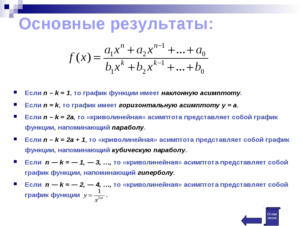 Основные результаты: Если n – k = 1, то график функции имеет наклонную асимпт...