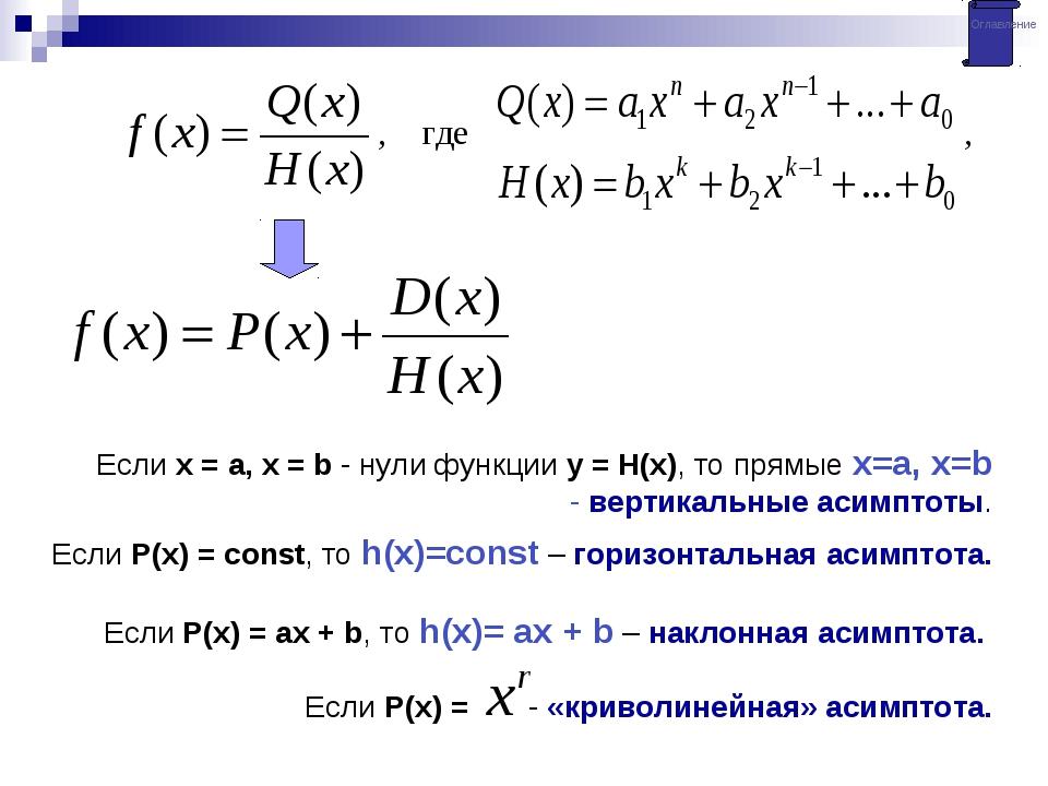 Если P(x) = const, то h(x)=const – горизонтальная асимптота. Если Р(х) = ax +...