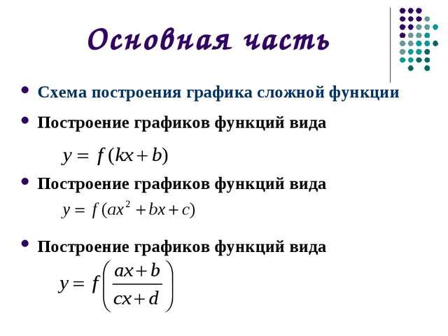 Основная часть Схема построения графика сложной функции Построение графиков ф...
