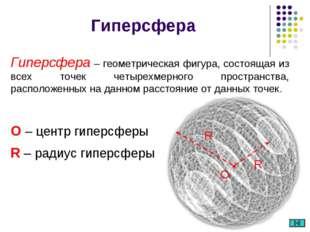 Гиперсфера R O R O – центр гиперсферы R – радиус гиперсферы Гиперсфера – геом
