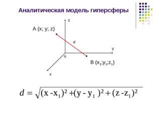 Аналитическая модель гиперсферы А (x; y; z) B (x1;y1;z1) d y z x o