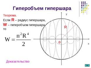 Гиперобъем гипершара Теорема. Если R – радиус гипершара, W – гиперобъем гипер