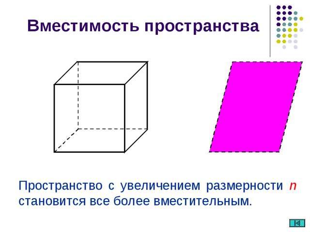 Пространство с увеличением размерности n становится все более вместительным....