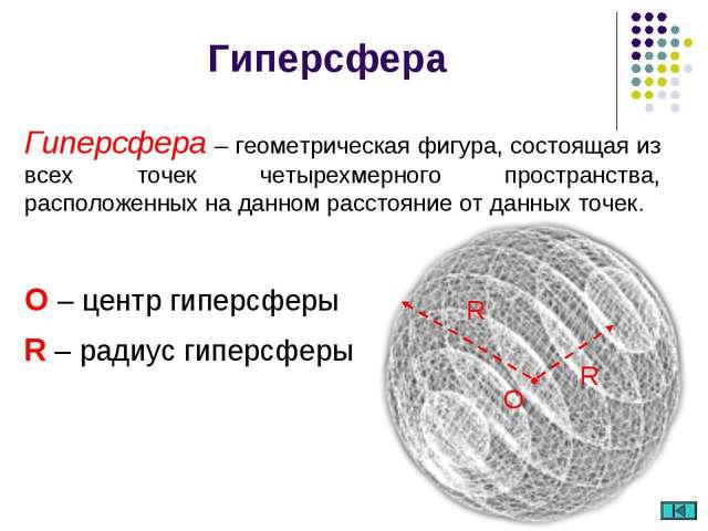 Гиперсфера R O R O – центр гиперсферы R – радиус гиперсферы Гиперсфера – геом...