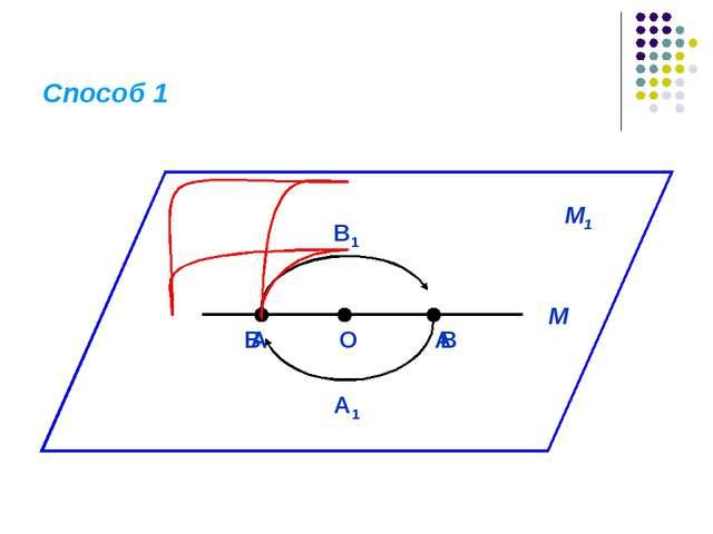 О А В М В А M1 B1 A1 Способ 1