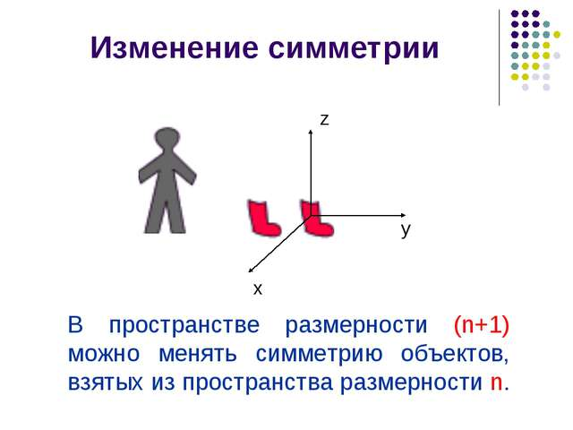 x y z Изменение симметрии В пространстве размерности (n+1) можно менять симме...