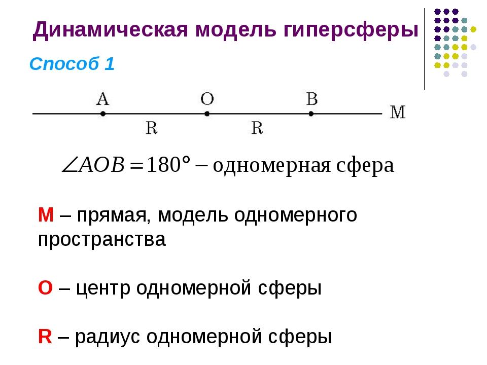 М – прямая, модель одномерного пространства O – центр одномерной сферы R – ра...