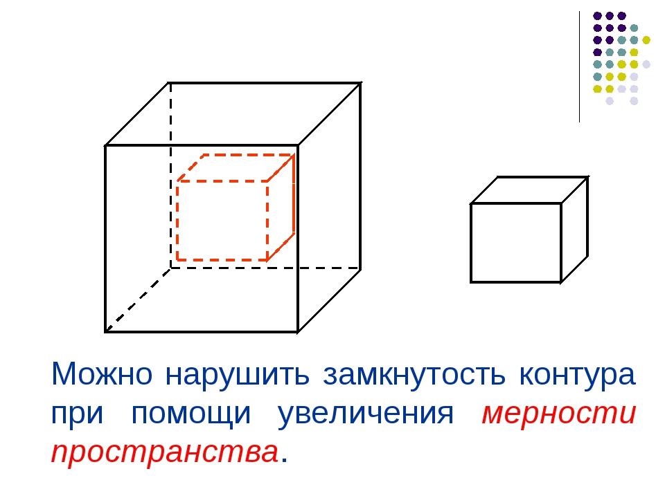 Можно нарушить замкнутость контура при помощи увеличения мерности пространства.