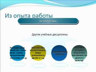 Английский язык Другие учебные дисциплины Русский язык: Понятия: части речи,