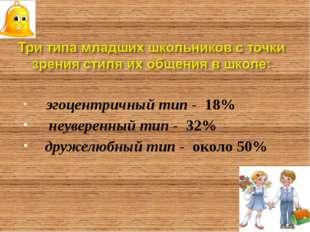 эгоцентричный тип - 18% неуверенный тип - 32% дружелюбный тип - около 50%