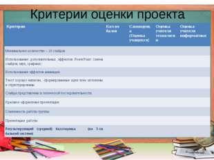 Критерии оценки проекта КритерииКол-во баловСамооценка (Оценка учащихся)Оц