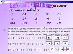 Заполните таблицу: 3. 4. - 41 По выбору 7 27 - 8 16 - 24 - 8 20 - 20 0 25 - 1