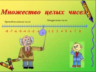 Натуральные числа Противоположные числа