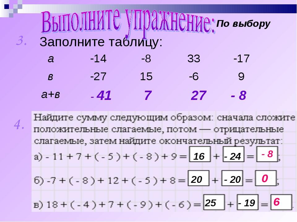 Заполните таблицу: 3. 4. - 41 По выбору 7 27 - 8 16 - 24 - 8 20 - 20 0 25 - 1...