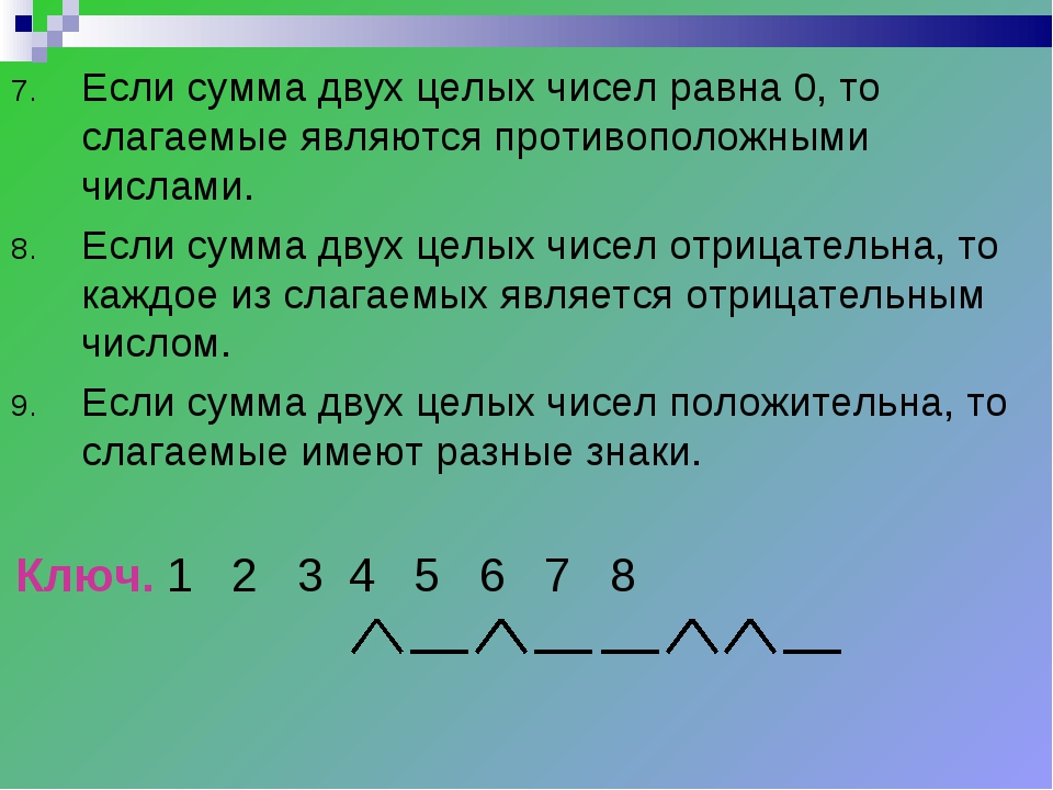 Если сумма двух целых чисел равна 0, то слагаемые являются противоположными ч...