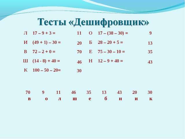 11 20 70 46 30 9 13 35 43 в о л ш е б н и к Л17 – 9 + 3 =О17 – (38 – 30)...