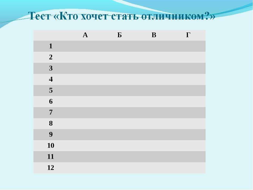 АБВГ 1 2 3 4 5 6 7 8 9 10 11...
