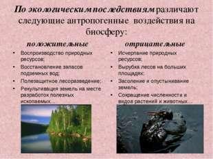 По экологическим последствиям различают следующие антропогенные воздействия н