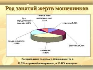 Потерпевшими по делам о мошенничестве в 76.53% случаев были мужчины, в 33.47%