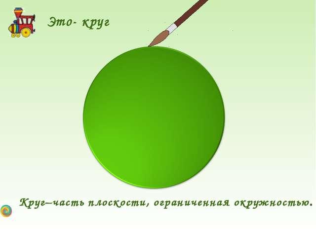 Это- круг Круг–часть плоскости, ограниченная окружностью.
