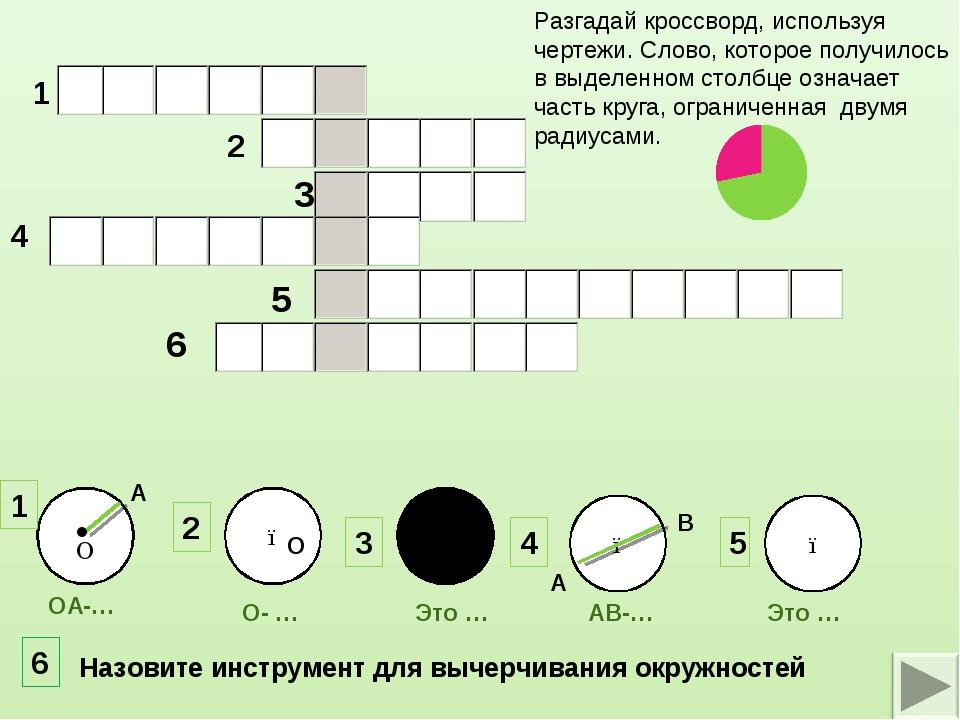 О ● А ОА-… 1 2 ● О О- … 1 2 3 Это … 4 4 ● В А АВ-… 5 ● Это … 6 6 Назовите ин...