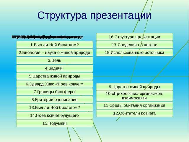Структура презентации 1.Был ли Ной биологом? 16.Структура презентации 17.Св...