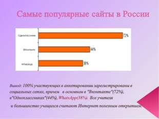 WhatsApp Одноклассники ВКонтакте