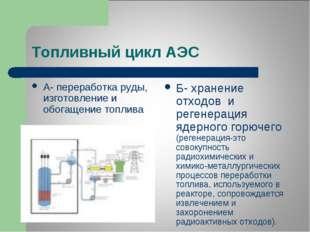 Топливный цикл АЭС А- переработка руды, изготовление и обогащение топлива Б-