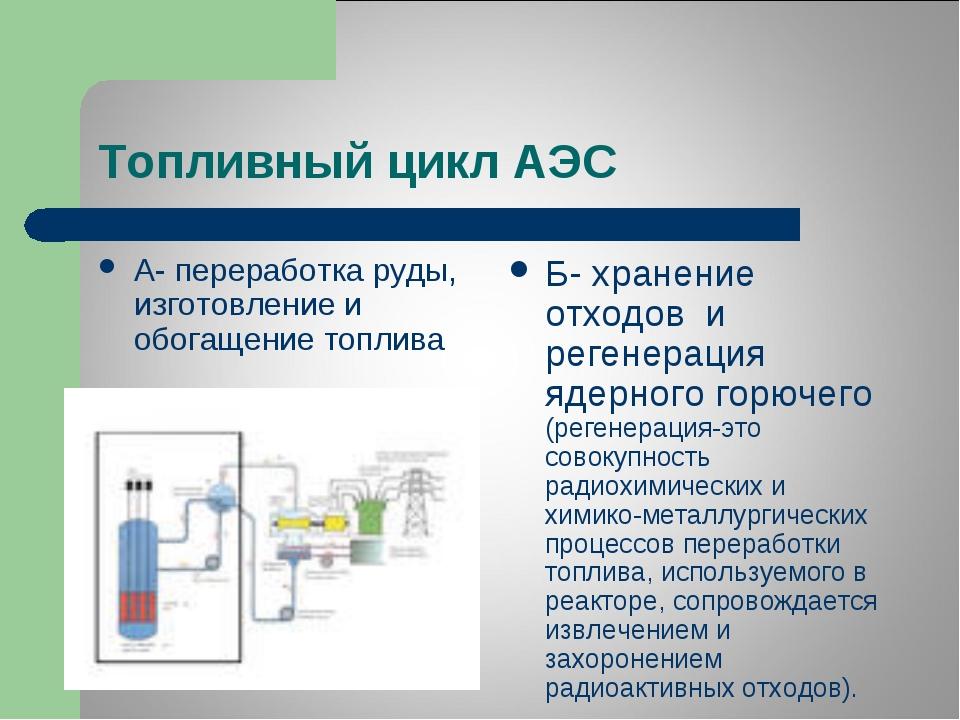 Топливный цикл АЭС А- переработка руды, изготовление и обогащение топлива Б-...
