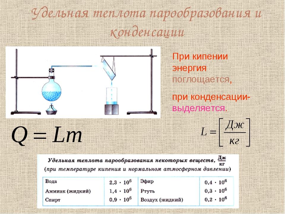 холишь формула расчета интенсивности испарения спирта при температурах простой письменной форме