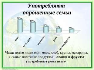 Употребляют опрошенные семьи Чаще всего люди едят мясо, хлеб, крупы, макароны