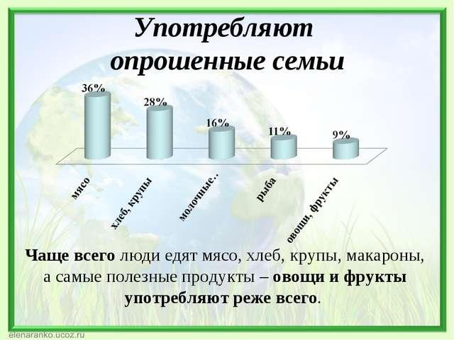 Употребляют опрошенные семьи Чаще всего люди едят мясо, хлеб, крупы, макароны...