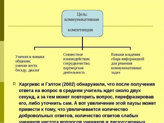 Харгривс и Гэлтон (2002) обнаружили, что после получения ответа на вопрос...