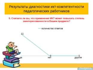 Результаты диагностики икт-компетентности педагогических работников 5. Считае