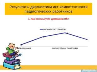 Результаты диагностики икт-компетентности педагогических работников 7. Как ис