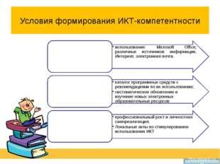 Условия формирования ИКТ-компетентности Prezentacii.com