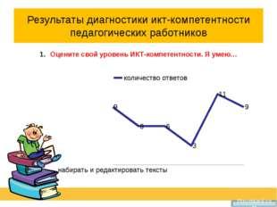 Результаты диагностики икт-компетентности педагогических работников Оцените с