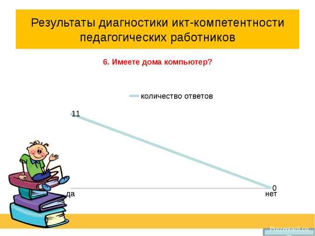 Результаты диагностики икт-компетентности педагогических работников 6. Имеете...