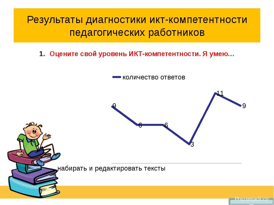 Результаты диагностики икт-компетентности педагогических работников Оцените с...