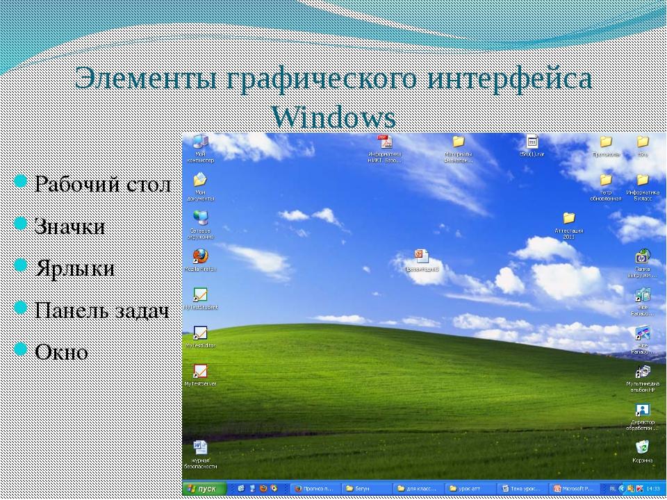 Элементы графического интерфейса Windows Рабочий стол Значки Ярлыки Панель за...